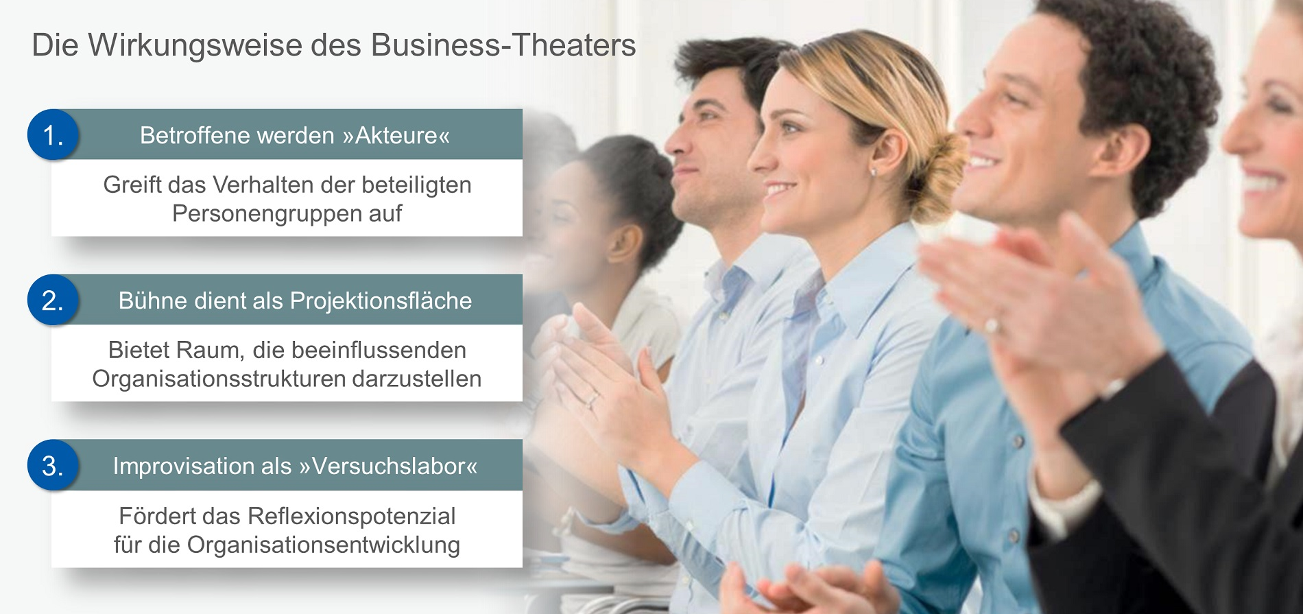 Business-Theater